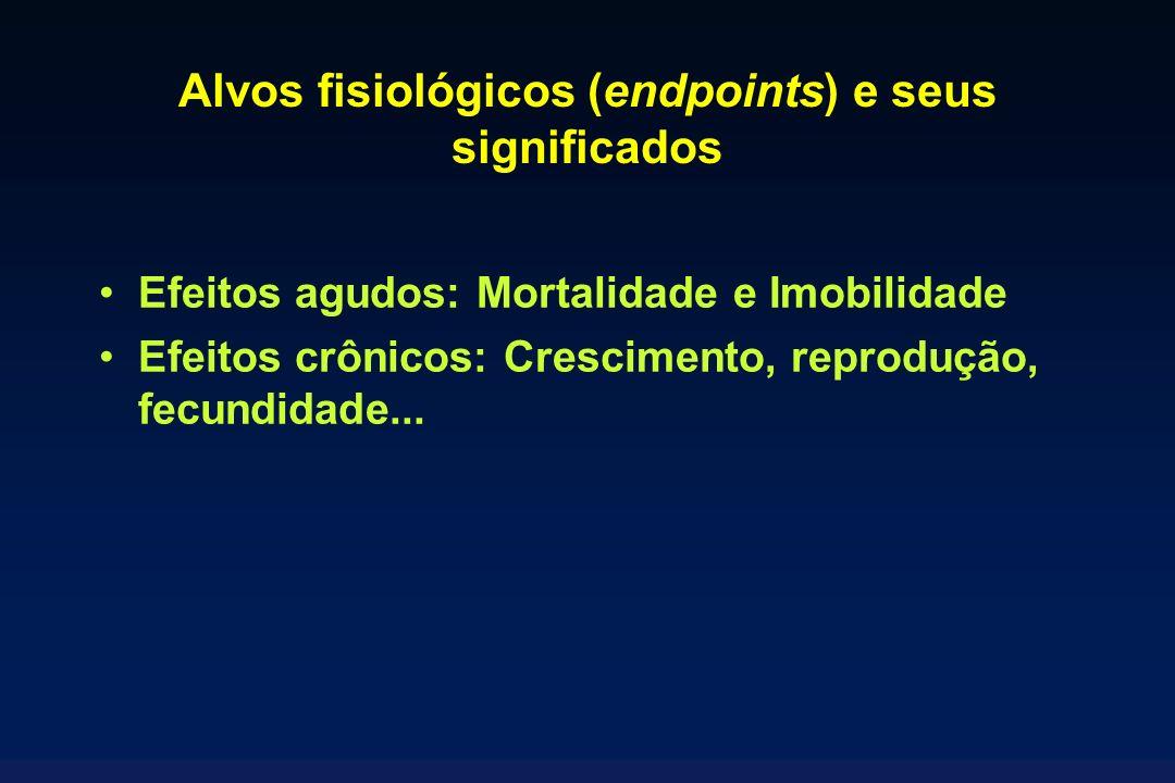 Alvos fisiológicos (endpoints) e seus significados Efeitos agudos: Mortalidade e Imobilidade Efeitos crônicos: Crescimento, reprodução, fecundidade...