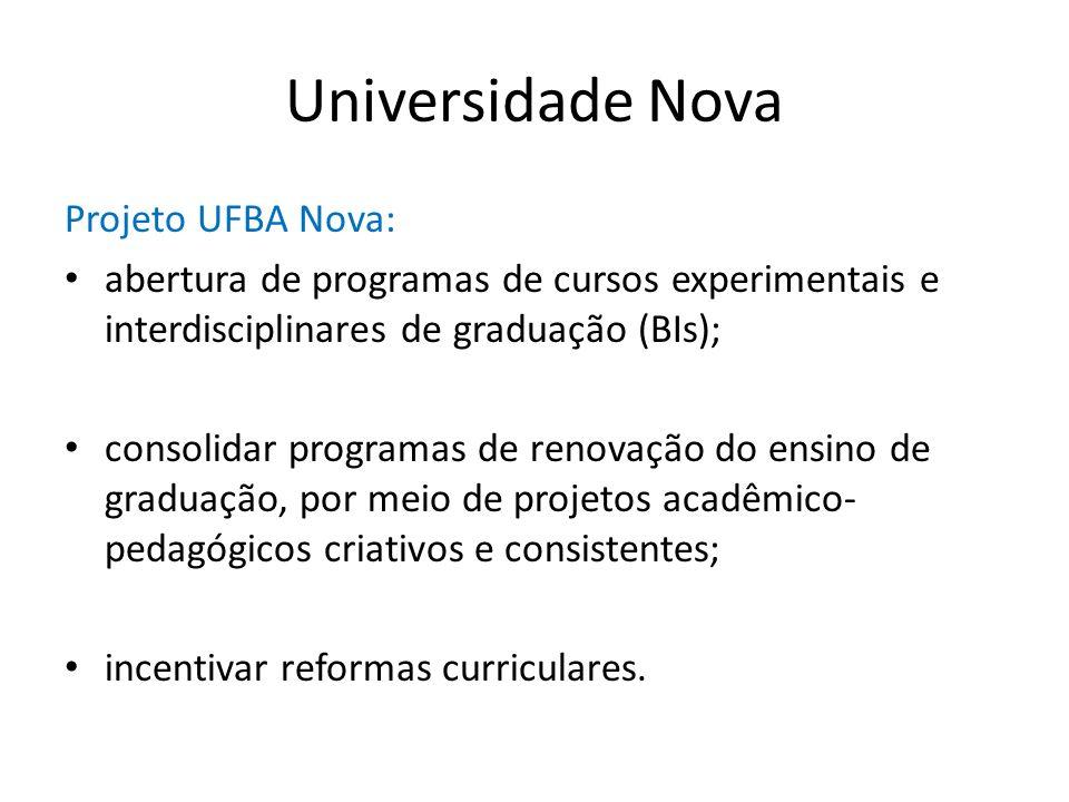 Universidade Nova Projeto UFBA Nova: abertura de programas de cursos experimentais e interdisciplinares de graduação (BIs); consolidar programas de re