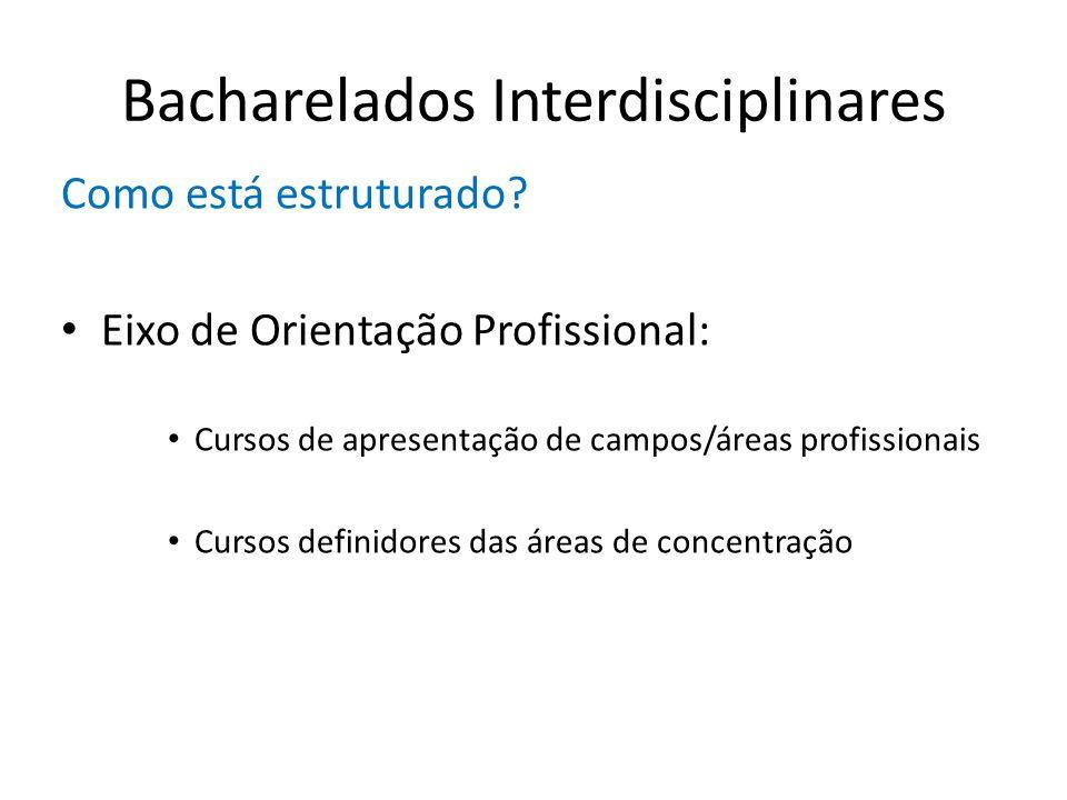 Bacharelados Interdisciplinares Como está estruturado? Eixo de Orientação Profissional: Cursos de apresentação de campos/áreas profissionais Cursos de