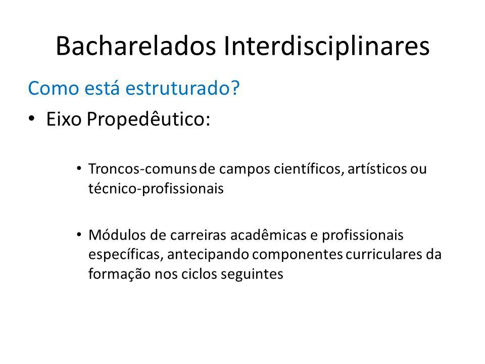 Bacharelados Interdisciplinares Como está estruturado? Eixo Propedêutico: Troncos-comuns de campos científicos, artísticos ou técnico-profissionais Mó