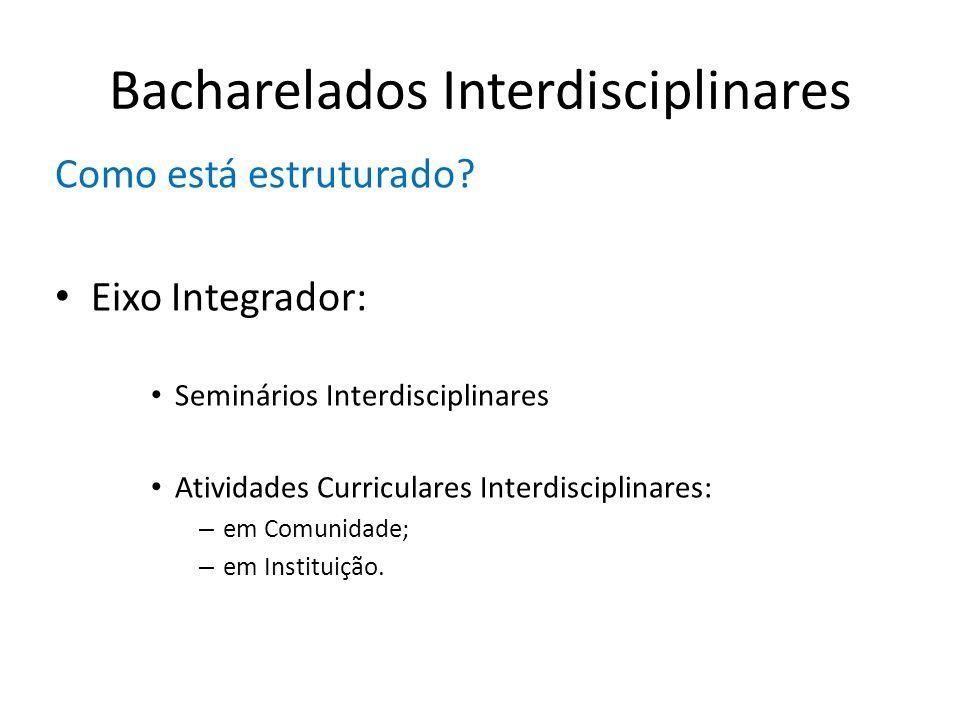 Bacharelados Interdisciplinares Como está estruturado? Eixo Integrador: Seminários Interdisciplinares Atividades Curriculares Interdisciplinares: – em