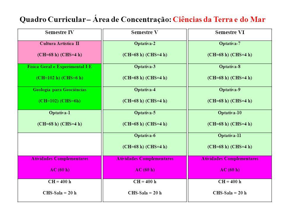 Quadro Curricular – Área de Concentração: Ciências da Terra e do Mar Semestre IVSemestre VSemestre VI Cultura Artística IIOptativa-2Optativa-7 (CH=68