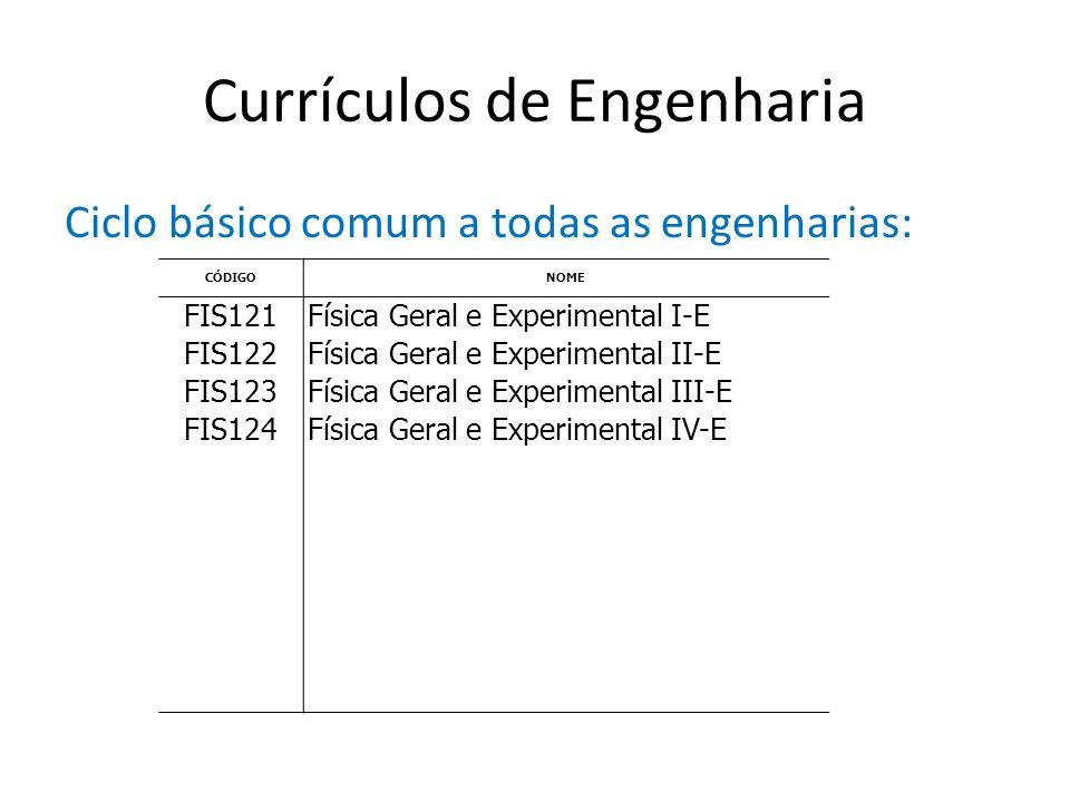 Currículos de Engenharia Ciclo básico comum a todas as engenharias: CÓDIGONOME FIS121Física Geral e Experimental I-E FIS122Física Geral e Experimental