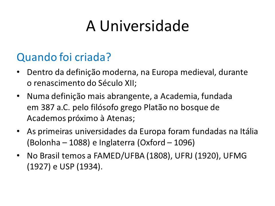 A Universidade Quando foi criada? Dentro da definição moderna, na Europa medieval, durante o renascimento do Século XII; Numa definição mais abrangent