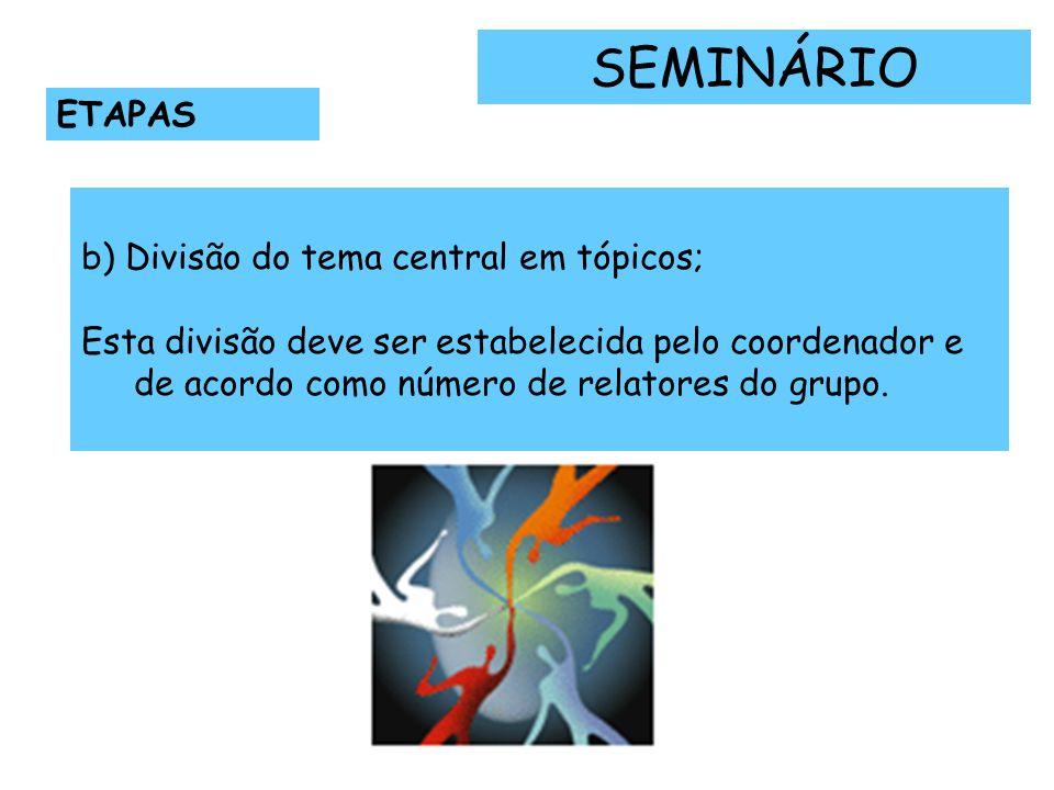 SEMINÁRIO ETAPAS b) Divisão do tema central em tópicos; Esta divisão deve ser estabelecida pelo coordenador e de acordo como número de relatores do gr