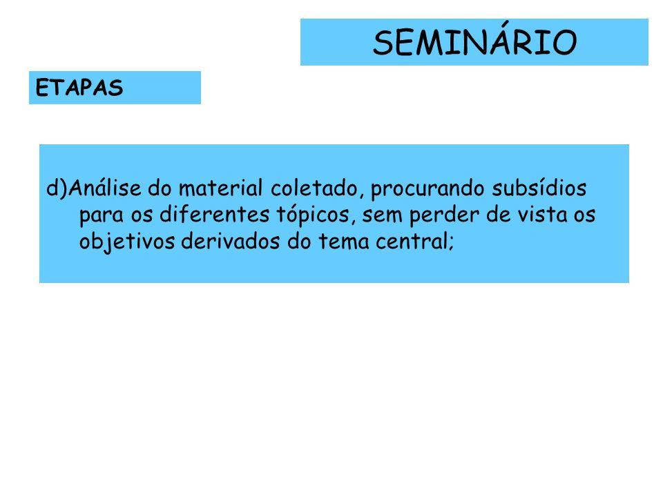 SEMINÁRIO ETAPAS d)Análise do material coletado, procurando subsídios para os diferentes tópicos, sem perder de vista os objetivos derivados do tema c