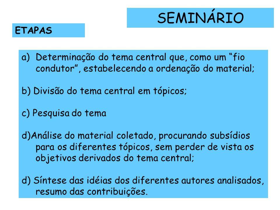SEMINÁRIO ETAPAS a)Determinação do tema central que, como um fio condutor, estabelecendo a ordenação do material; b) Divisão do tema central em tópico