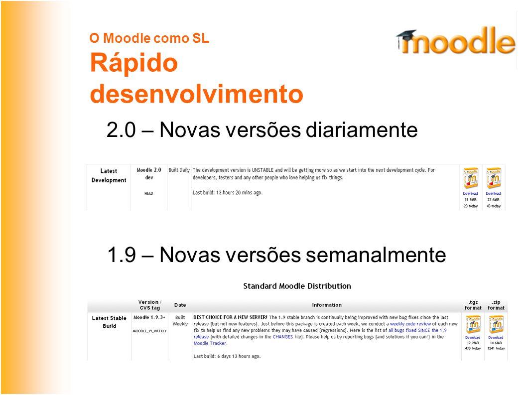 O Moodle como SL Rápido desenvolvimento 2.0 – Novas versões diariamente 1.9 – Novas versões semanalmente