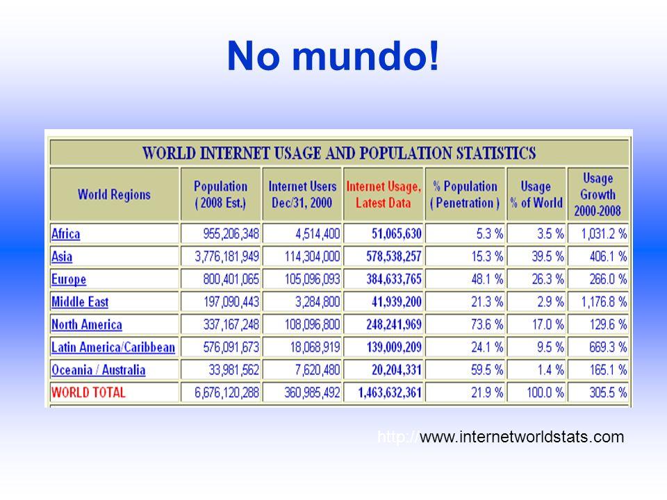 No mundo! http://www.internetworldstats.com