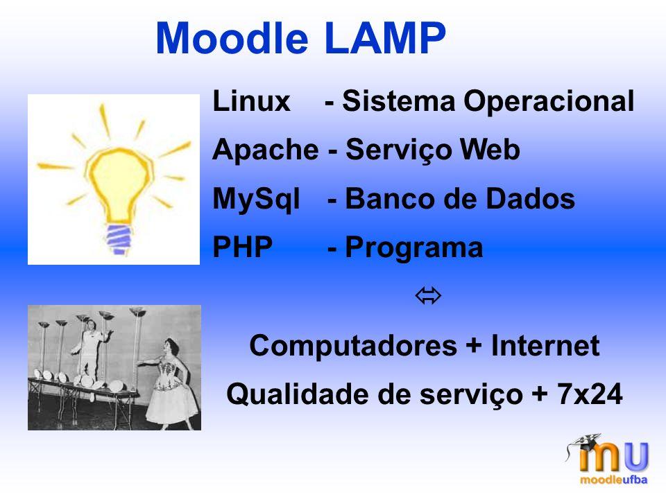 Moodle LAMP Linux - Sistema Operacional Apache - Serviço Web MySql - Banco de Dados PHP - Programa Computadores + Internet Qualidade de serviço + 7x24