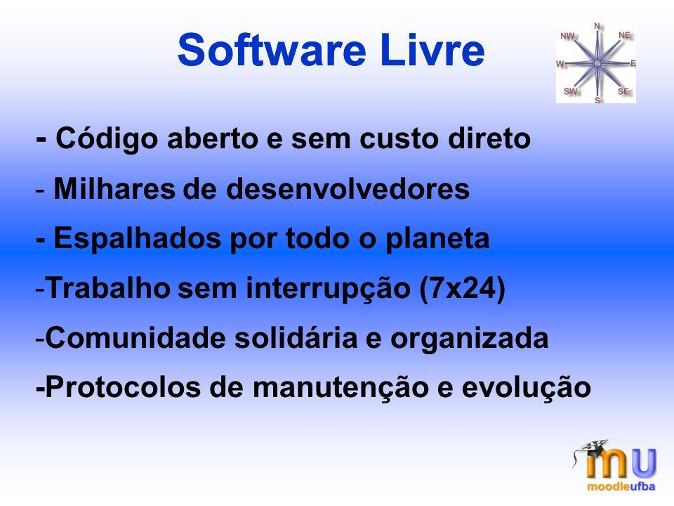 Software Livre - Código aberto e sem custo direto - Milhares de desenvolvedores - Espalhados por todo o planeta -Trabalho sem interrupção (7x24) -Comu
