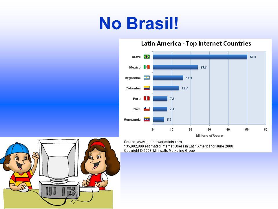 No Brasil!
