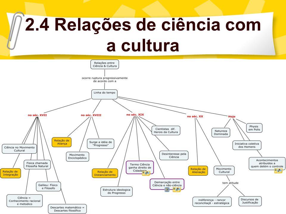 2.4 Relações de ciência com a cultura