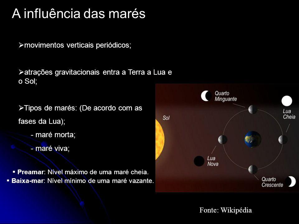movimentos verticais periódicos; atrações gravitacionais entra a Terra a Lua e o Sol; Tipos de marés: (De acordo com as fases da Lua); - maré morta; -
