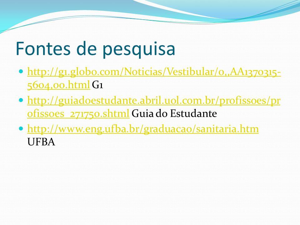 Fontes de pesquisa http://g1.globo.com/Noticias/Vestibular/0,,AA1370315- 5604,00.html G1 http://g1.globo.com/Noticias/Vestibular/0,,AA1370315- 5604,00
