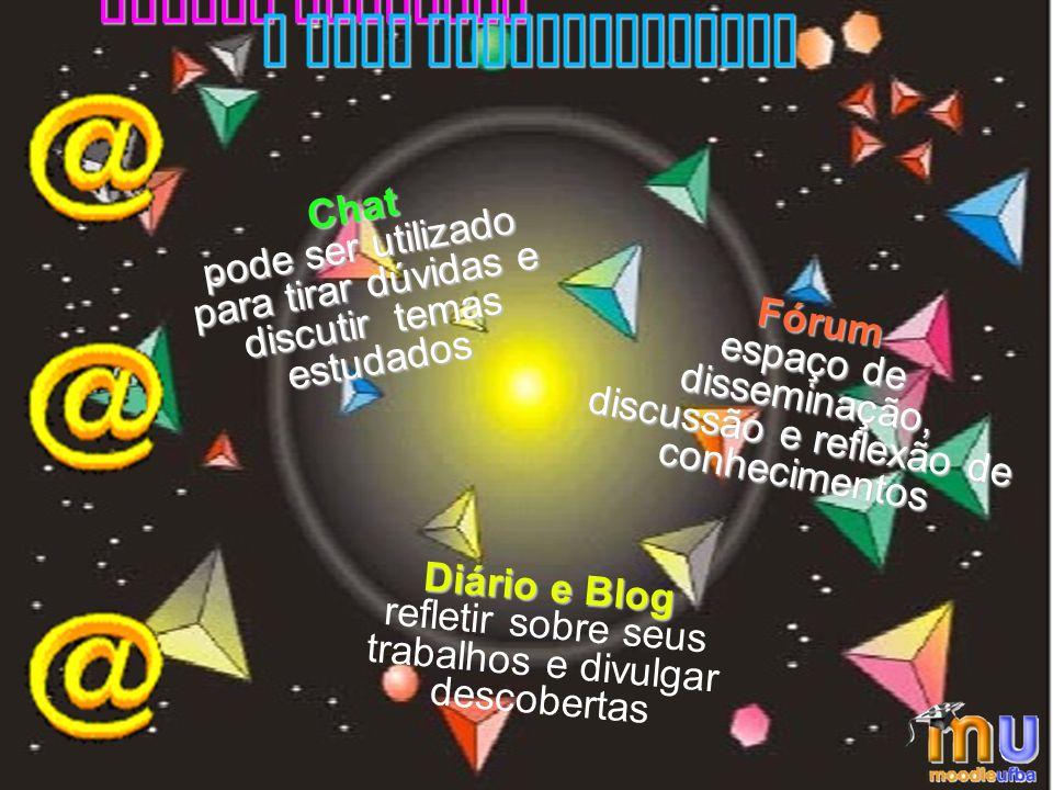 Chat pode ser utilizado para tirar dúvidas e discutir temas estudados Diário e Blog refletir sobre seus trabalhos e divulgar descobertas Fórum espaço de disseminação, discussão e reflexão de conhecimentos Alguns recursos e suas possibilidades