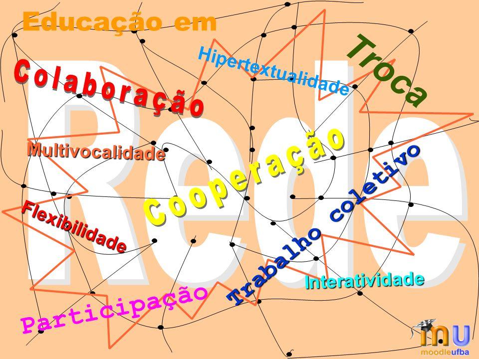 Educação em Troca Trabalho coletivo Participação Multivocalidade Interatividade Hipertextualidade Flexibilidade