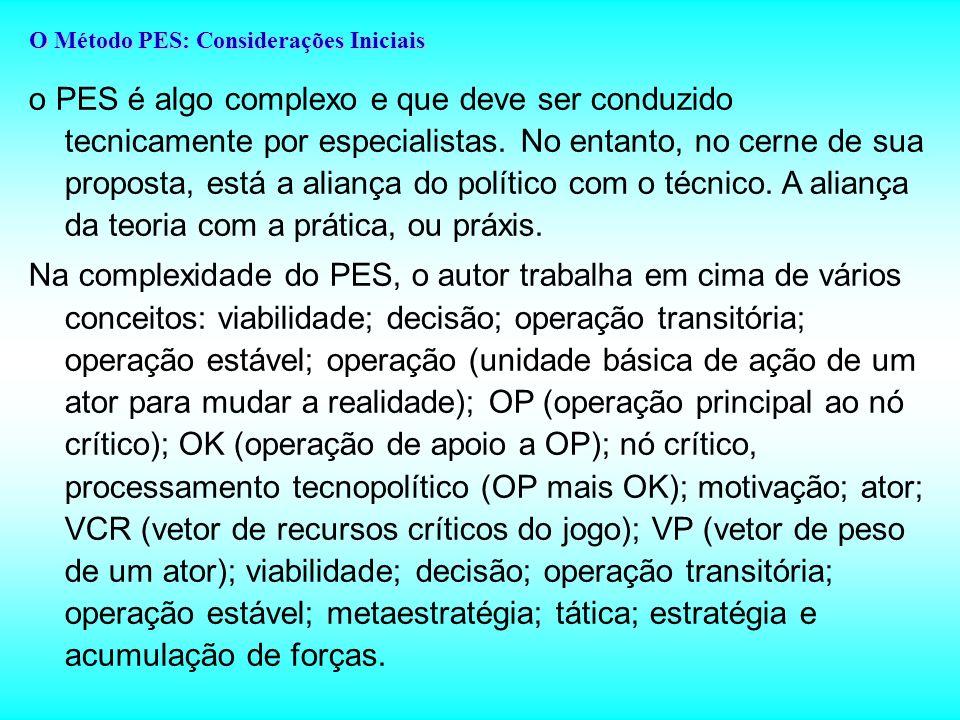 o PES é algo complexo e que deve ser conduzido tecnicamente por especialistas.