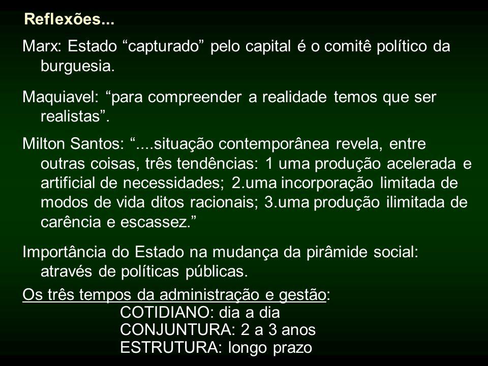 Marx: Estado capturado pelo capital é o comitê político da burguesia.