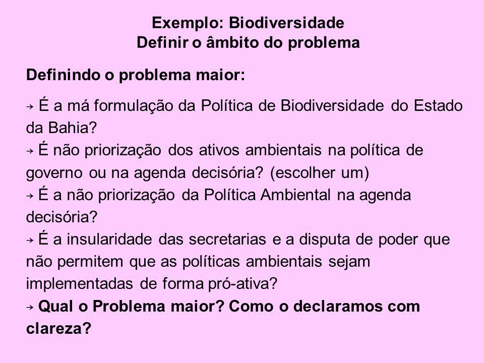 Definindo o problema maior: É a má formulação da Política de Biodiversidade do Estado da Bahia.