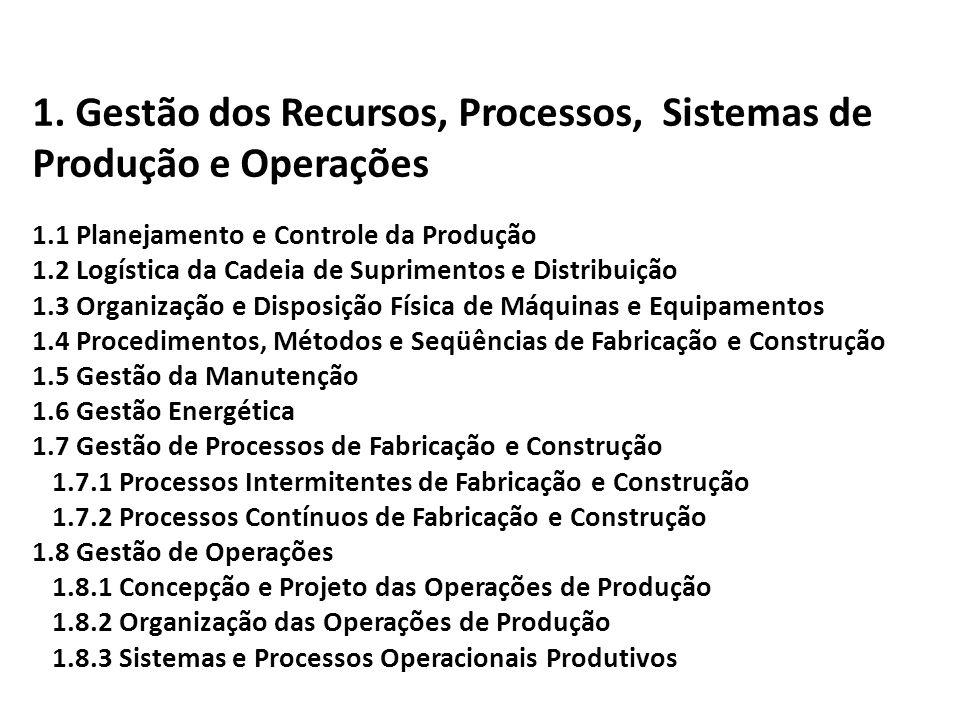 1. Gestão dos Recursos, Processos, Sistemas de Produção e Operações 1.1 Planejamento e Controle da Produção 1.2 Logística da Cadeia de Suprimentos e D