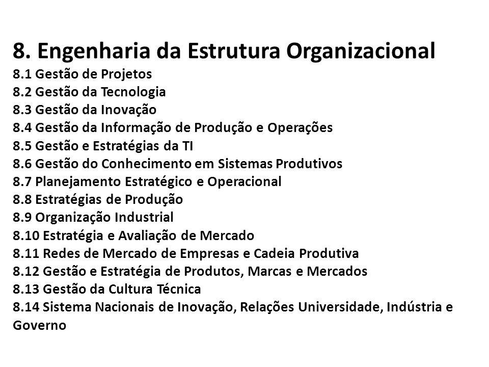 8. Engenharia da Estrutura Organizacional 8.1 Gestão de Projetos 8.2 Gestão da Tecnologia 8.3 Gestão da Inovação 8.4 Gestão da Informação de Produção