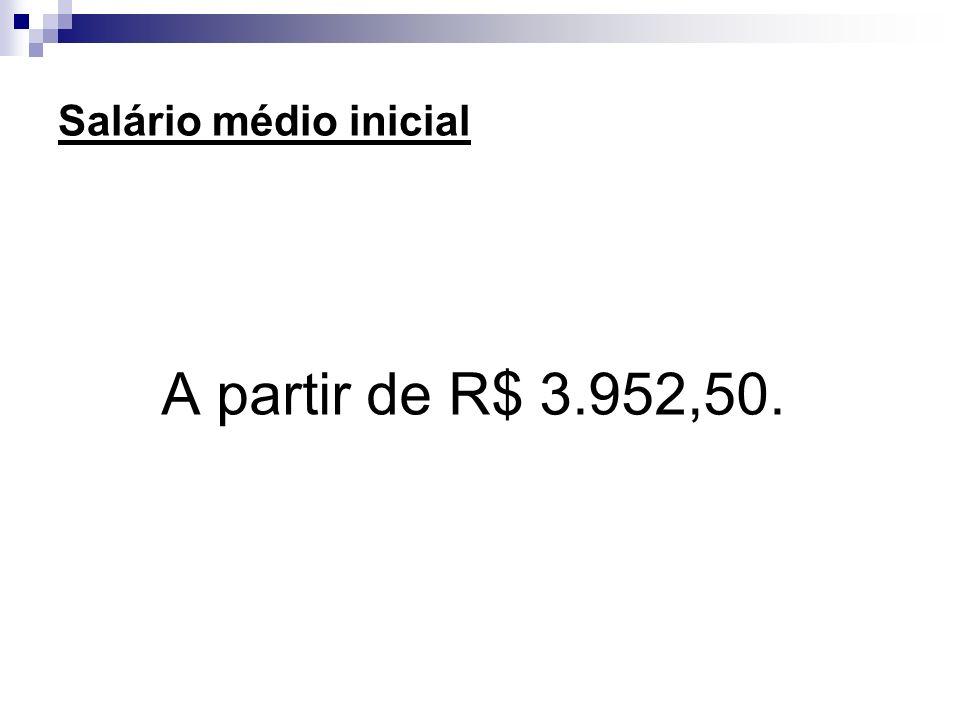 Salário médio inicial A partir de R$ 3.952,50.
