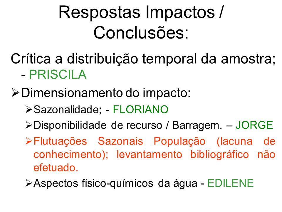 Respostas Impactos / Conclusões: Crítica a distribuição temporal da amostra; - PRISCILA Dimensionamento do impacto: Sazonalidade; - FLORIANO Disponibilidade de recurso / Barragem.