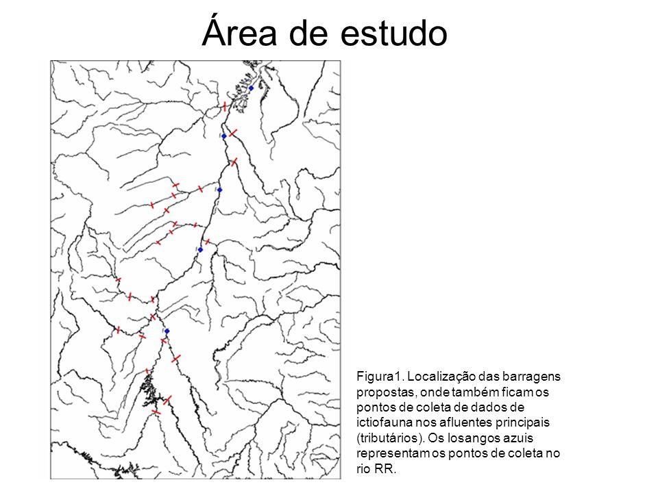Área de estudo Figura1. Localização das barragens propostas, onde também ficam os pontos de coleta de dados de ictiofauna nos afluentes principais (tr