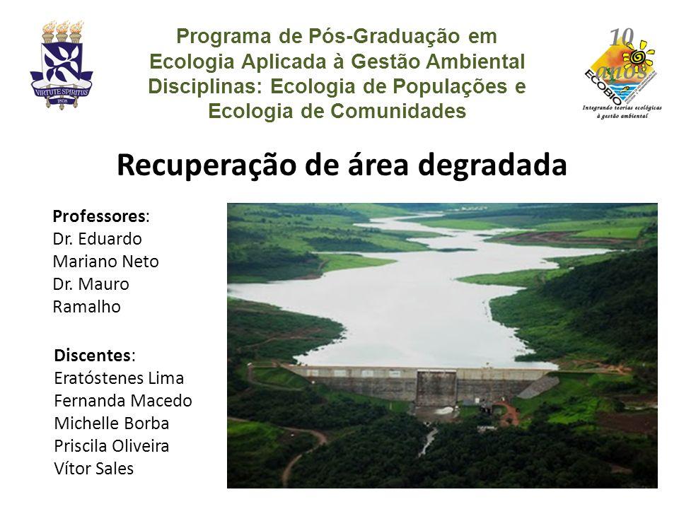 Recuperação de área degradada Programa de Pós-Graduação em Ecologia Aplicada à Gestão Ambiental Disciplinas: Ecologia de Populações e Ecologia de Comu