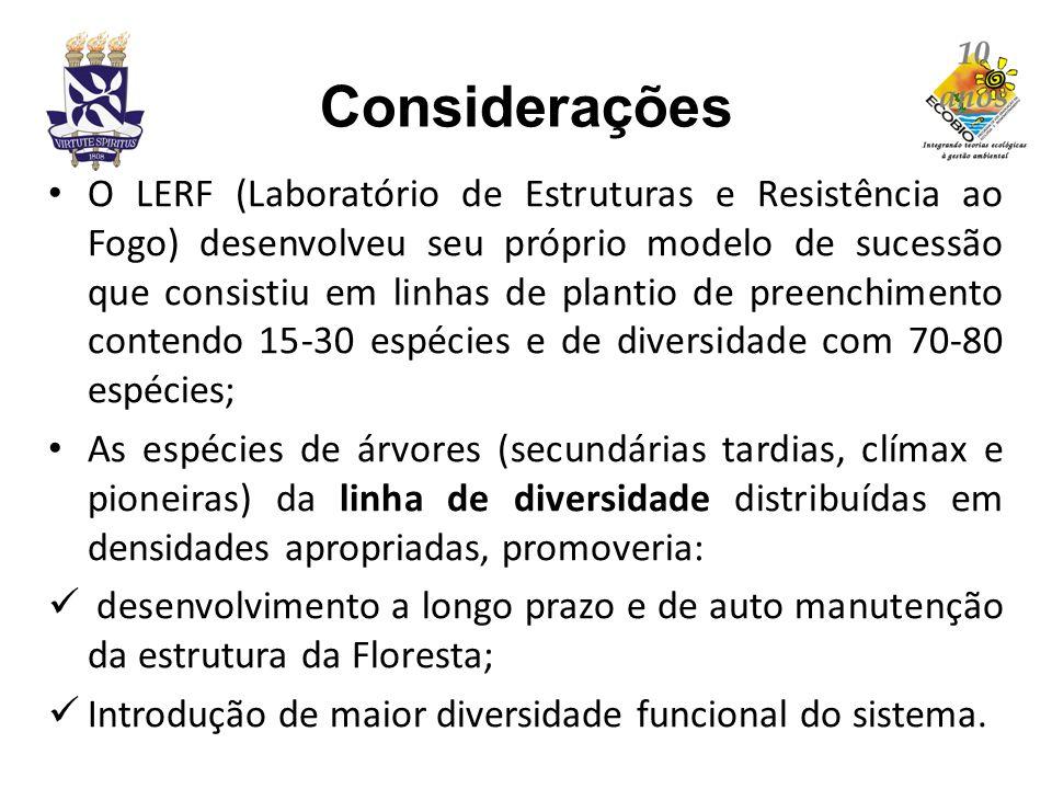 O LERF (Laboratório de Estruturas e Resistência ao Fogo) desenvolveu seu próprio modelo de sucessão que consistiu em linhas de plantio de preenchiment