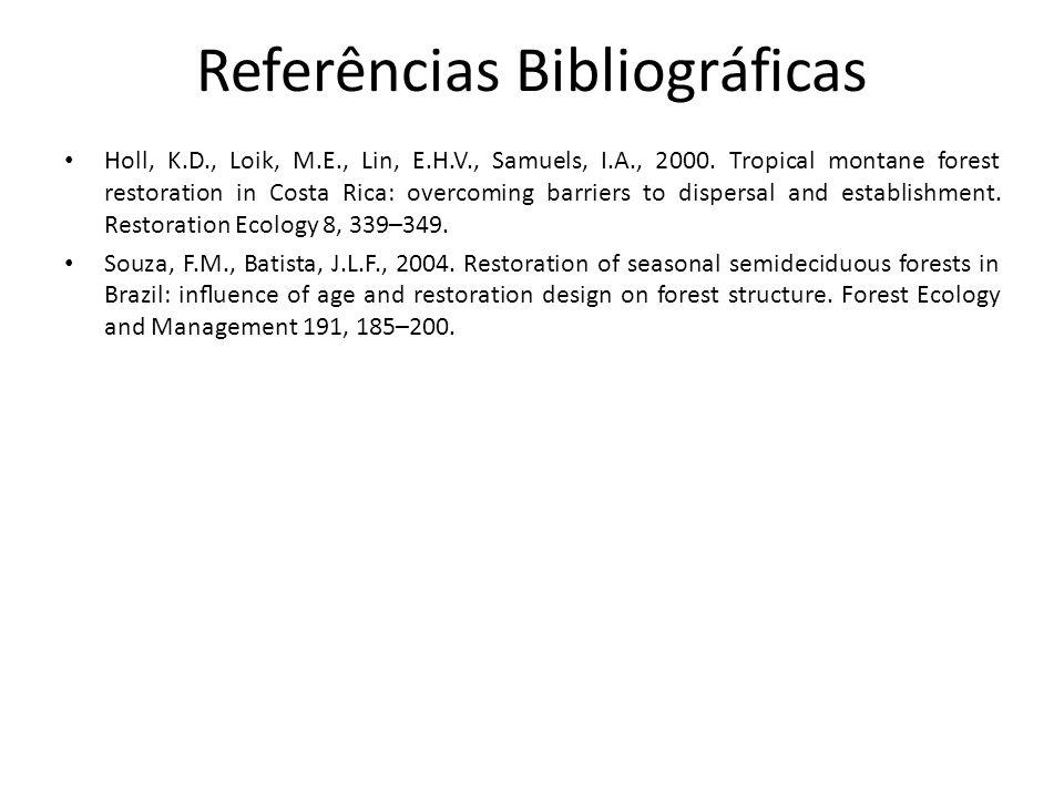 Referências Bibliográficas Holl, K.D., Loik, M.E., Lin, E.H.V., Samuels, I.A., 2000. Tropical montane forest restoration in Costa Rica: overcoming bar