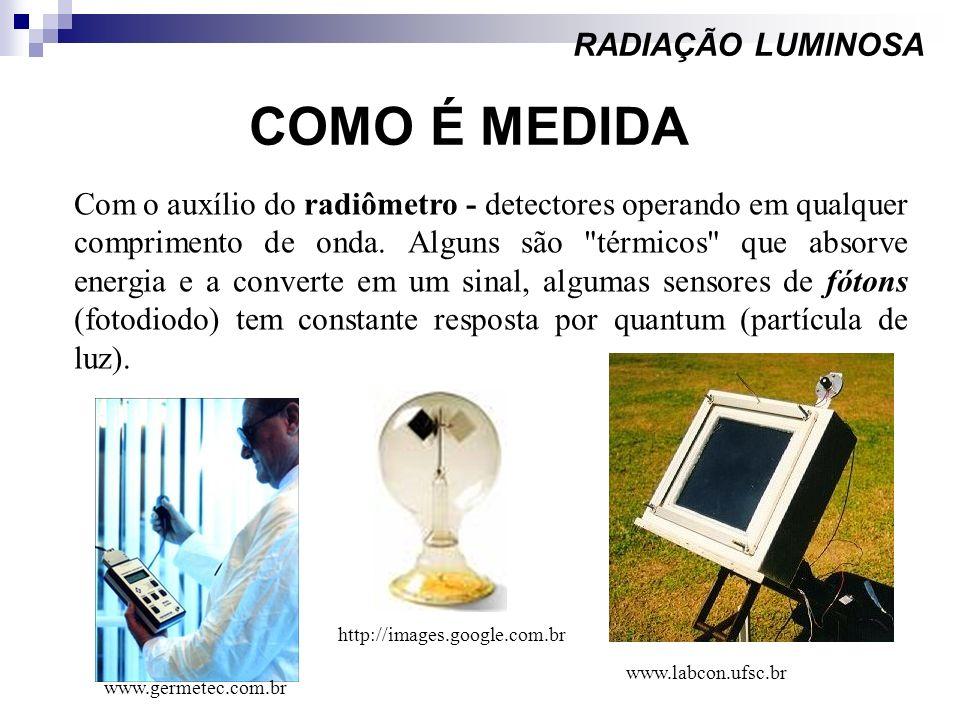 COMO É MEDIDA RADIAÇÃO LUMINOSA Com o auxílio do radiômetro - detectores operando em qualquer comprimento de onda. Alguns são