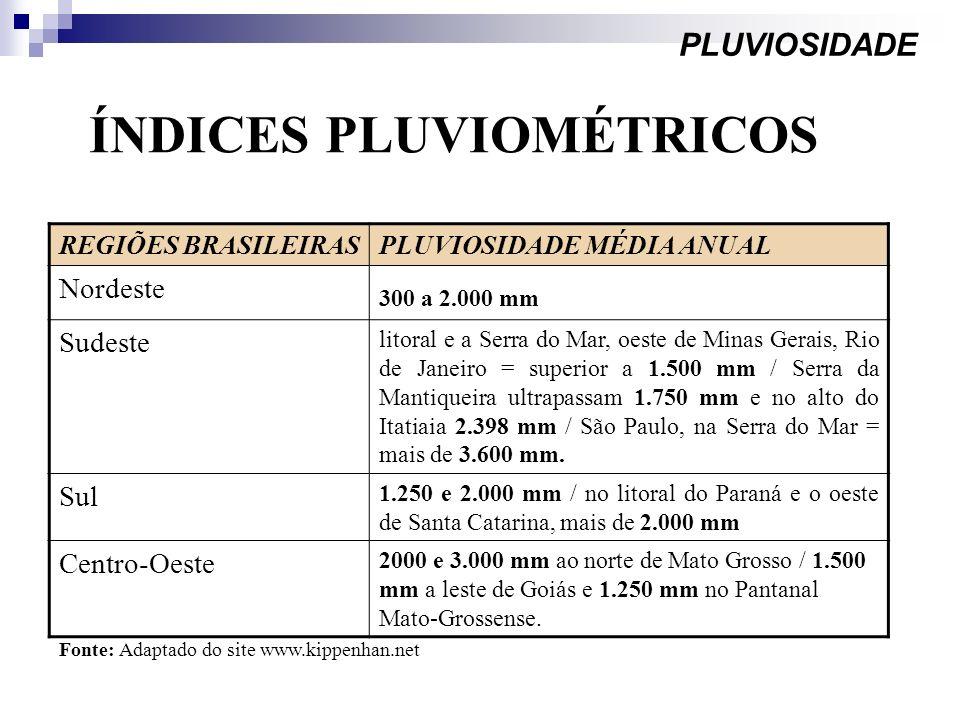 ÍNDICES PLUVIOMÉTRICOS PLUVIOSIDADE REGIÕES BRASILEIRASPLUVIOSIDADE MÉDIA ANUAL Nordeste 300 a 2.000 mm Sudeste litoral e a Serra do Mar, oeste de Min