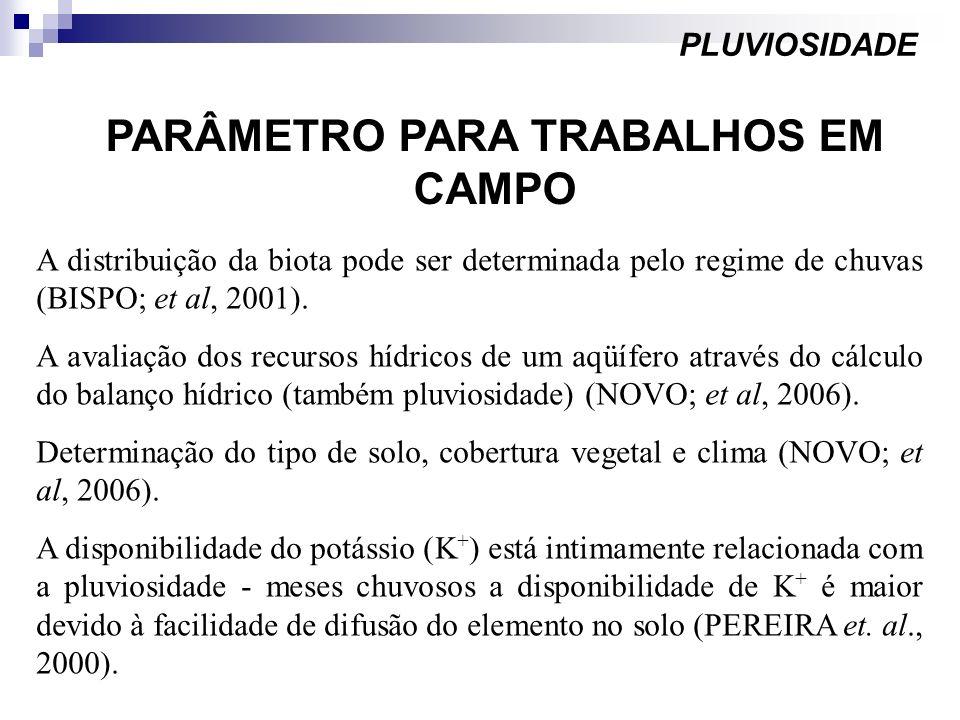 PARÂMETRO PARA TRABALHOS EM CAMPO PLUVIOSIDADE A distribuição da biota pode ser determinada pelo regime de chuvas (BISPO; et al, 2001). A avaliação do