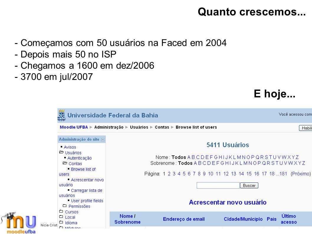 Nicia Cristina Rocha Riccio - MoodleMoot Brasil 200712 Quanto crescemos... - Começamos com 50 usuários na Faced em 2004 - Depois mais 50 no ISP - Cheg