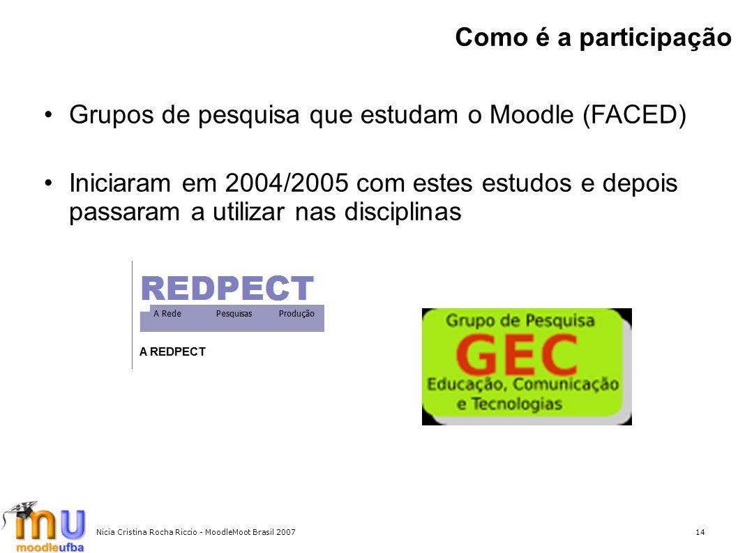 Nicia Cristina Rocha Riccio - MoodleMoot Brasil 200714 Como é a participação Grupos de pesquisa que estudam o Moodle (FACED) Iniciaram em 2004/2005 co
