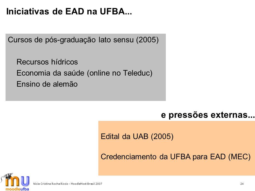 Nicia Cristina Rocha Riccio - MoodleMoot Brasil 200724 Cursos de pós-graduação lato sensu (2005) Recursos hídricos Economia da saúde (online no Teledu