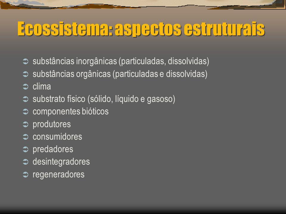 Ecossistema: aspectos funcionais fluxo de energia cadeias de alimentos diversidade (tempo e espaço) ciclos de nutrientes sucessão e evolução controle (cibernética)