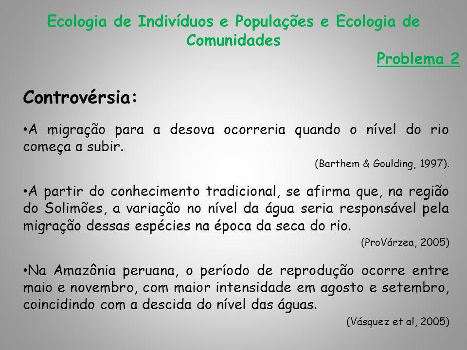 Ecologia de Indivíduos e Populações e Ecologia de Comunidades Problema 2 Controvérsia: A migração para a desova ocorreria quando o nível do rio começa