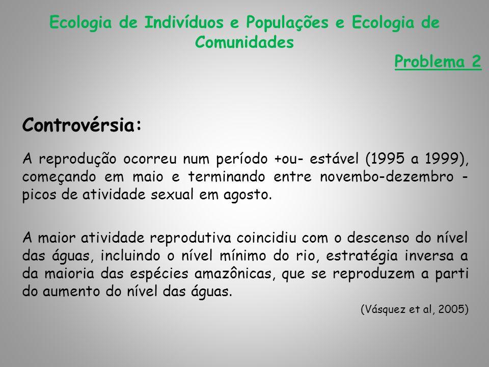 Ecologia de Indivíduos e Populações e Ecologia de Comunidades Problema 2 Controvérsia: A reprodução ocorreu num período +ou- estável (1995 a 1999), co