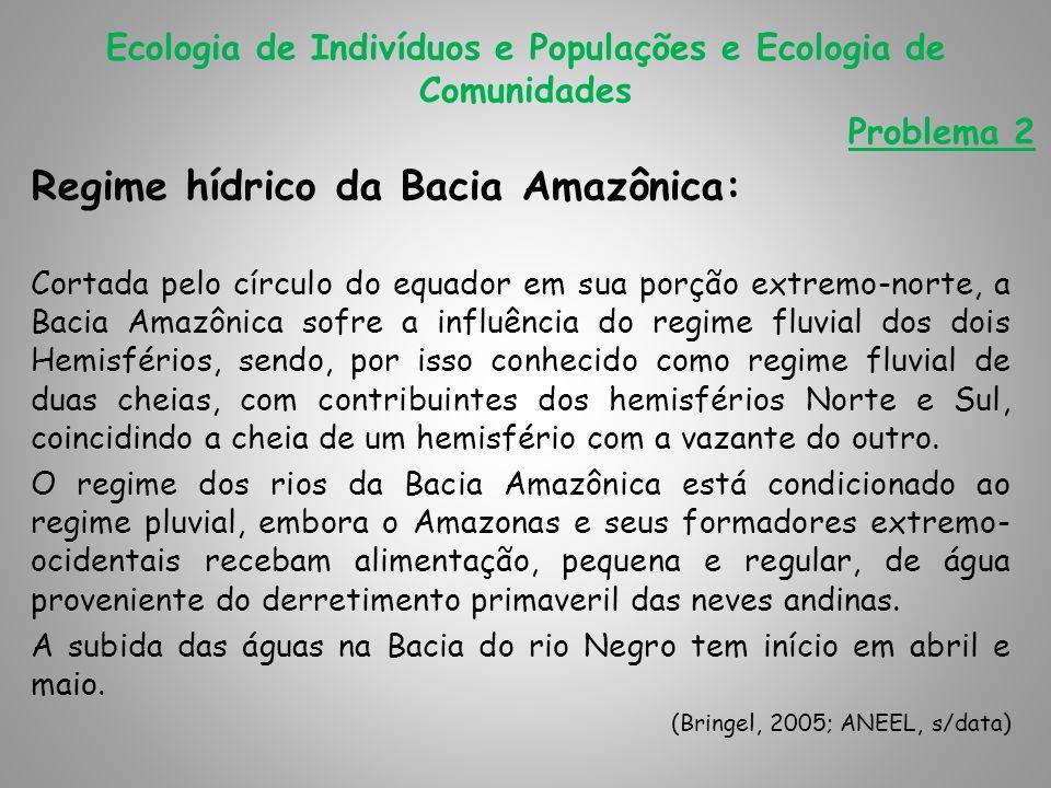 Ecologia de Indivíduos e Populações e Ecologia de Comunidades Problema 2 Regime hídrico da Bacia Amazônica: Cortada pelo círculo do equador em sua por