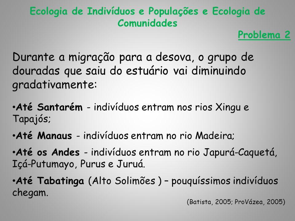 Ecologia de Indivíduos e Populações e Ecologia de Comunidades Problema 2 Durante a migração para a desova, o grupo de douradas que saiu do estuário va