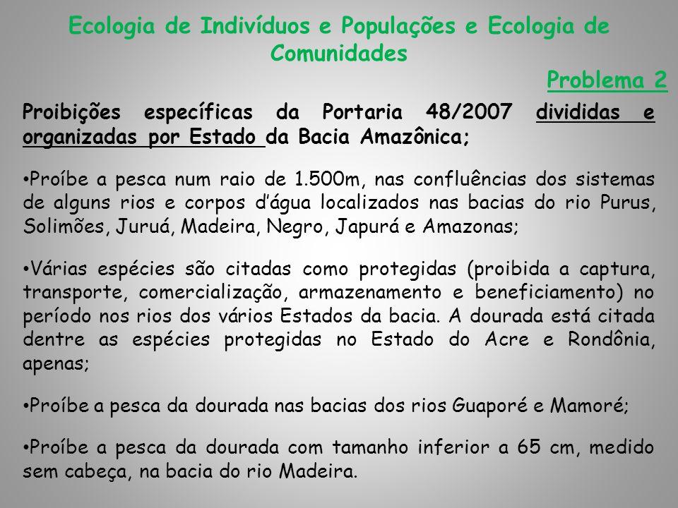 Ecologia de Indivíduos e Populações e Ecologia de Comunidades Problema 2 Proibições específicas da Portaria 48/2007 divididas e organizadas por Estado