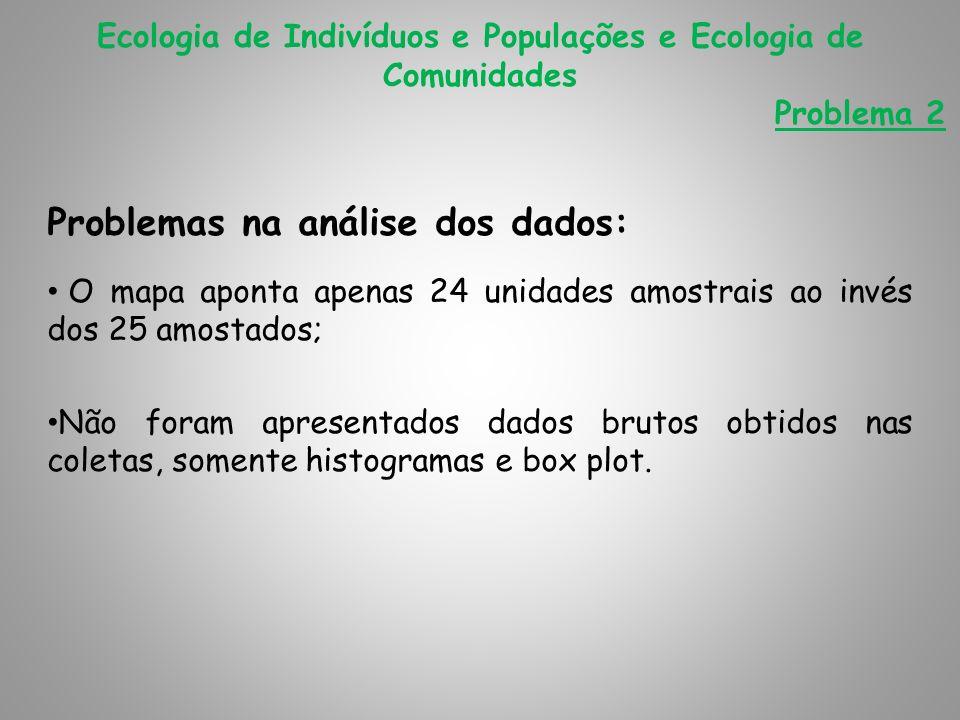 Ecologia de Indivíduos e Populações e Ecologia de Comunidades Problema 2 Problemas na análise dos dados: O mapa aponta apenas 24 unidades amostrais ao