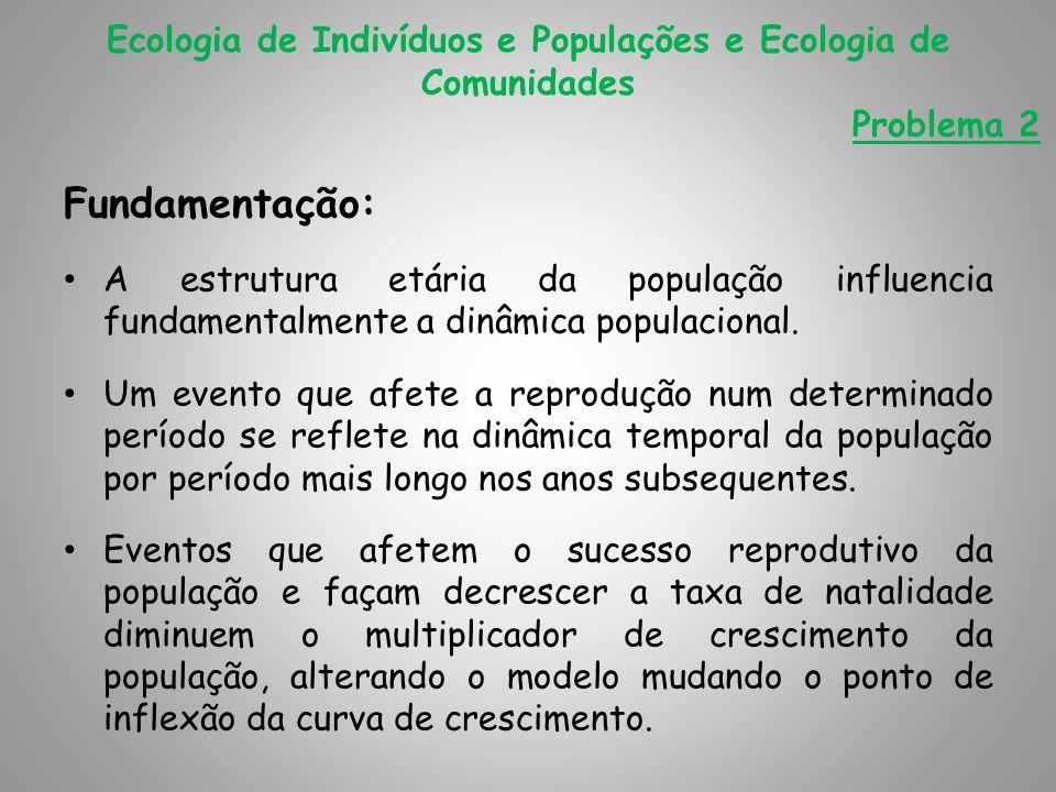 Fundamentação: A estrutura etária da população influencia fundamentalmente a dinâmica populacional. Um evento que afete a reprodução num determinado p