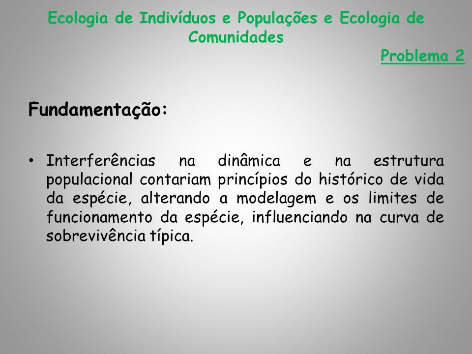 Fundamentação: Interferências na dinâmica e na estrutura populacional contariam princípios do histórico de vida da espécie, alterando a modelagem e os