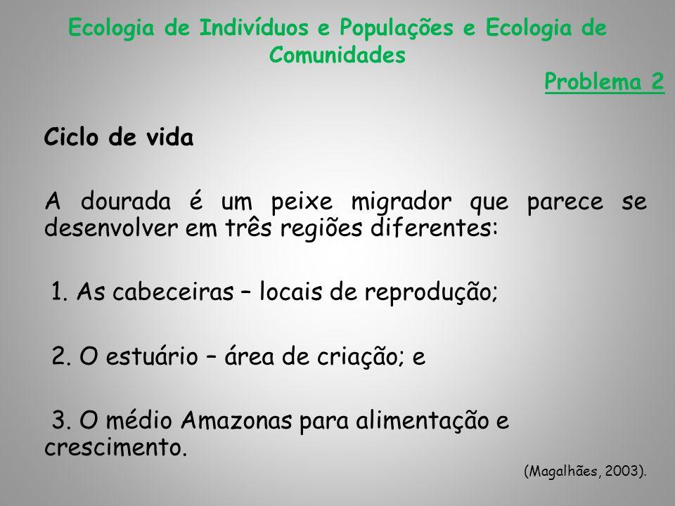 Ecologia de Indivíduos e Populações e Ecologia de Comunidades Problema 2 Esse grande bagre percorre de 4.000 a 5.500Km durante a migração, do estuário até as áreas de desova (Peru), a fim de completar o seu ciclo de vida.