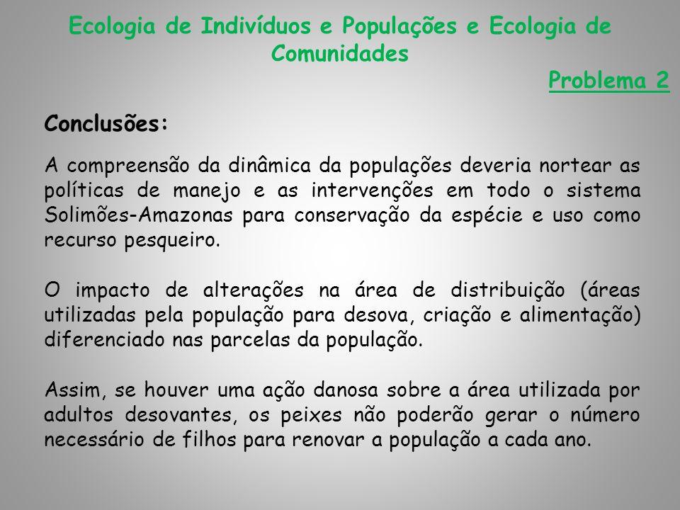 Conclusões: Ecologia de Indivíduos e Populações e Ecologia de Comunidades Problema 2 A compreensão da dinâmica da populações deveria nortear as políti
