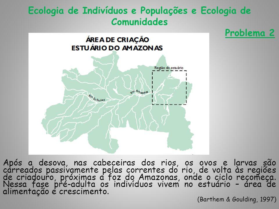Ecologia de Indivíduos e Populações e Ecologia de Comunidades Problema 2 Após a desova, nas cabeceiras dos rios, os ovos e larvas são carreados passiv